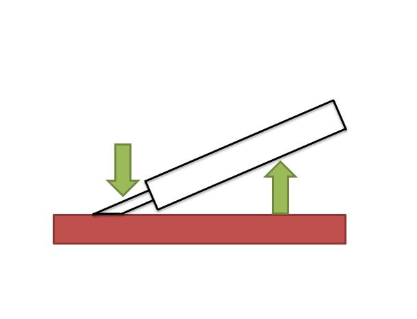 彫刻刀の研ぎが上達するポイントは力の掛かり方にある。